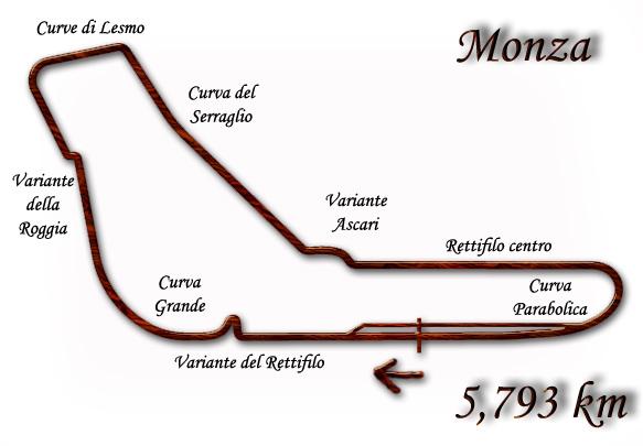 Presentate le date de IL TUO SOGNO IN PISTA a Monza – Periodo Autunno / Inverno